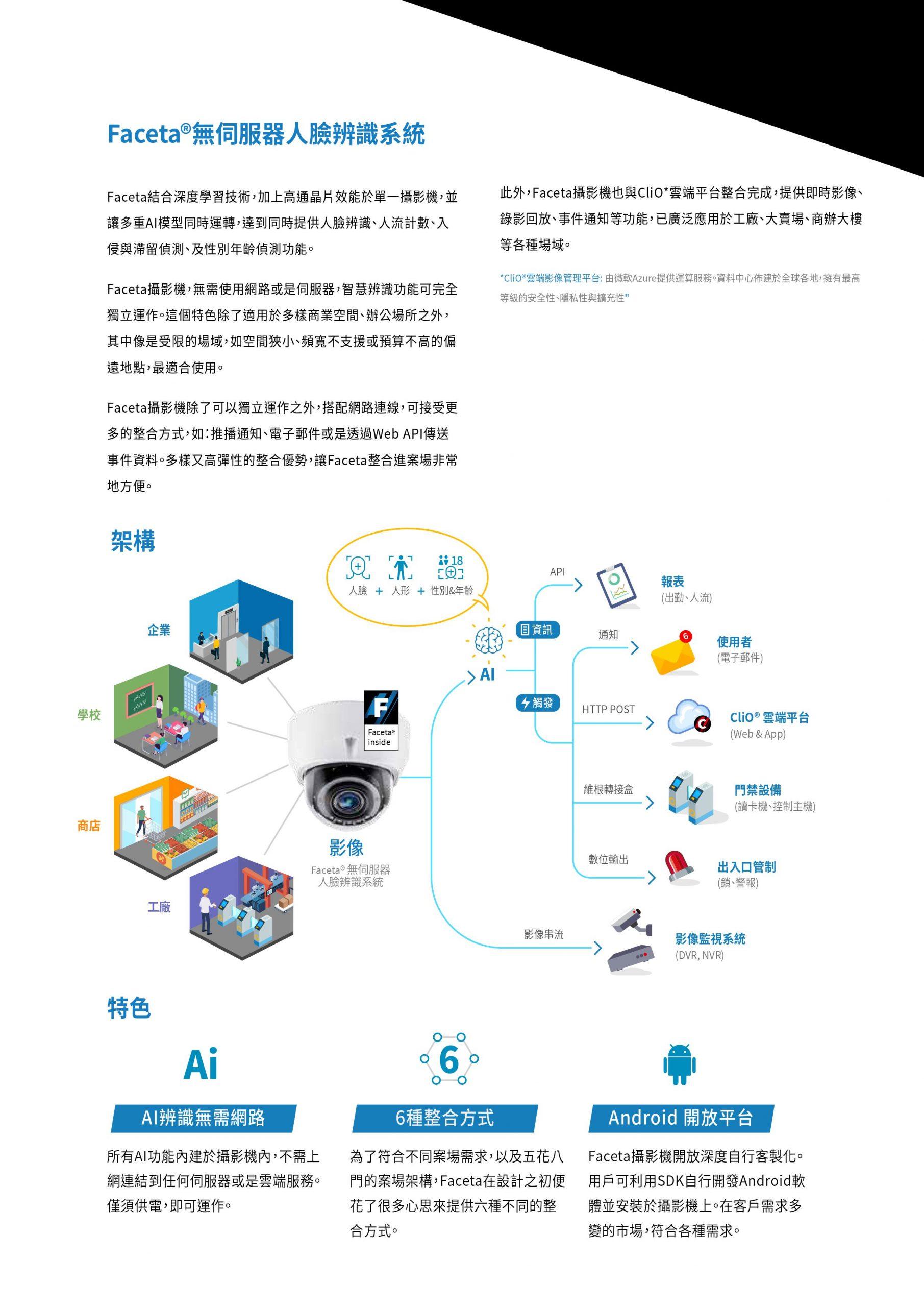 AI監視器