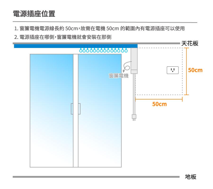 智慧窗簾電源插座位置